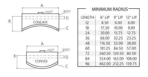 custom-cut-chart