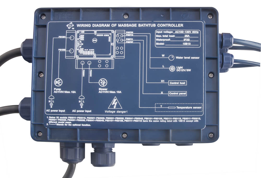<b> NEXXUS™</b><br> Digital Control Box