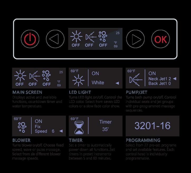 Nexxus 4-Button LCD Control